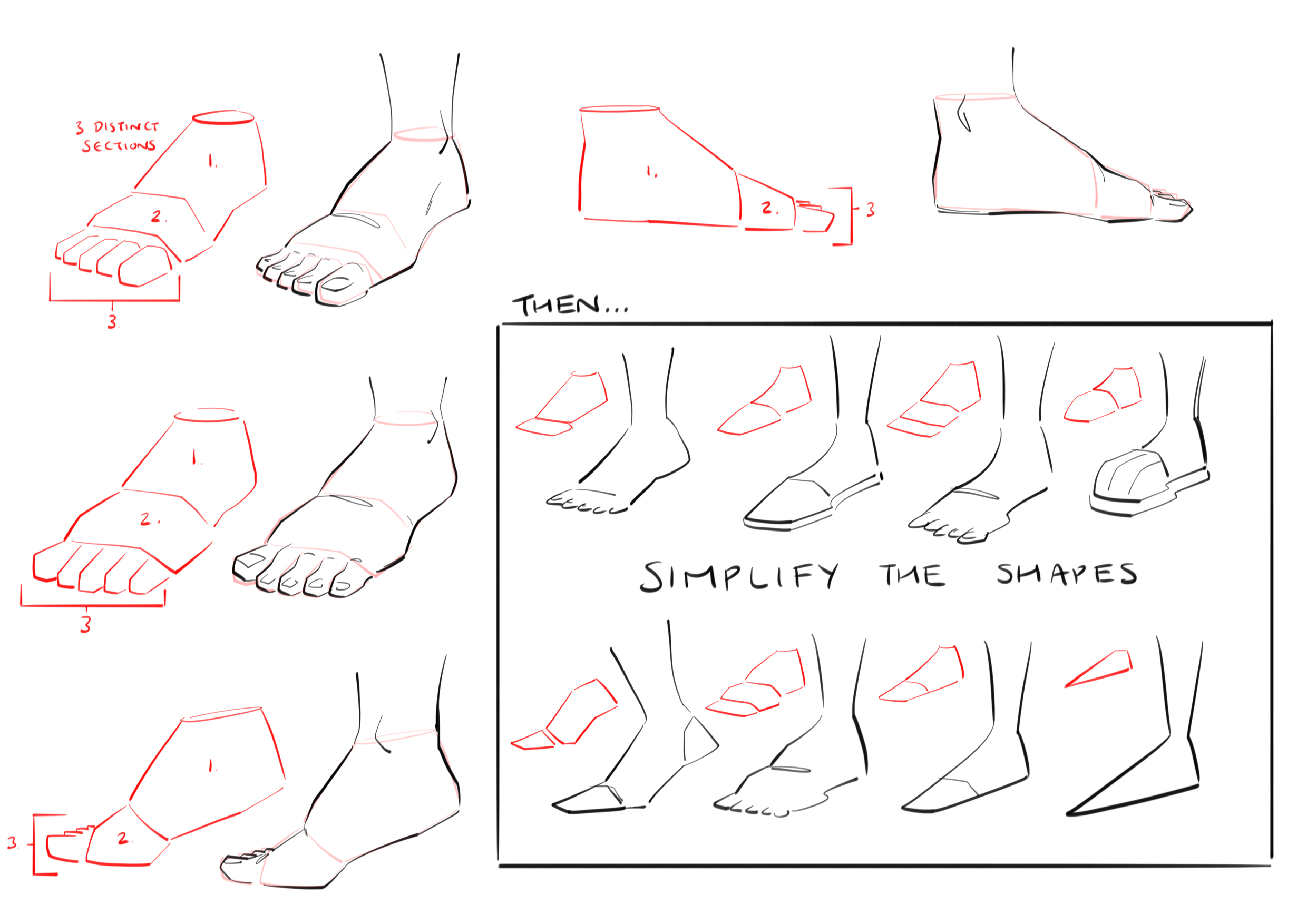 How to draw feet by Robert Deas