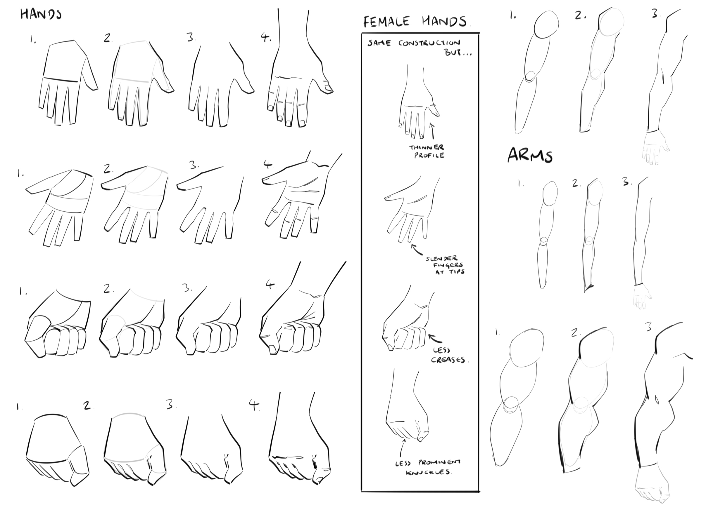 How to draw hands by Robert Deas